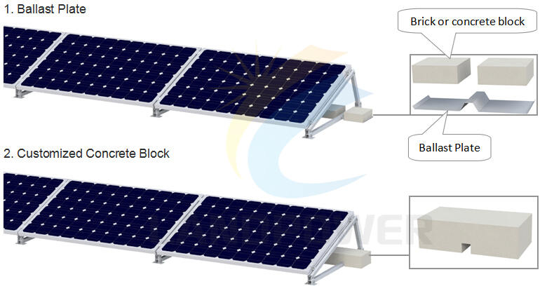 Flat Roof solar pv mounting