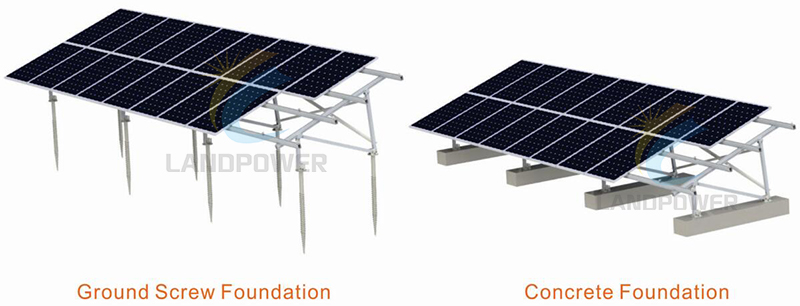 aluminum solar mounting systems