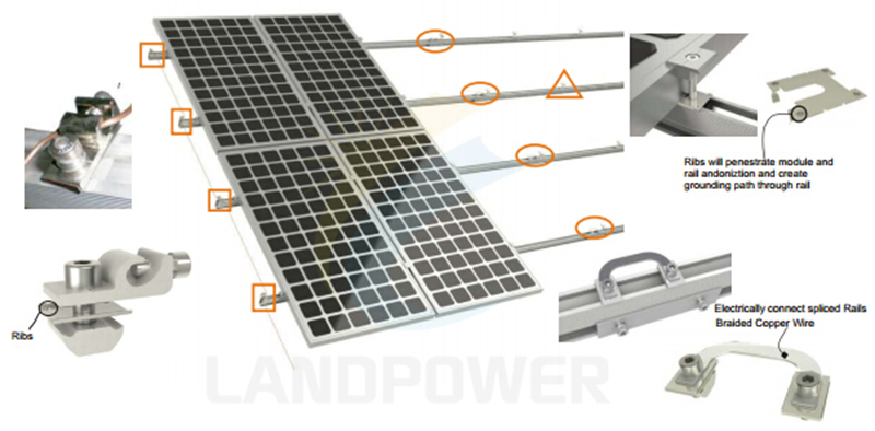 Solar PV earthing components